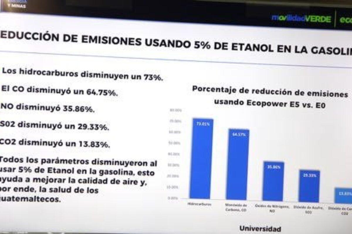 Esta propuesta para reducir la contaminación en Guatemala